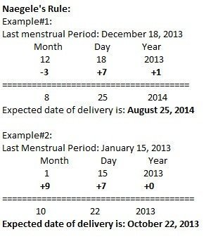 ... Delivery Date - Delivery Date / Expected and Available Shipping date