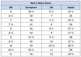 Cold Shoe Size