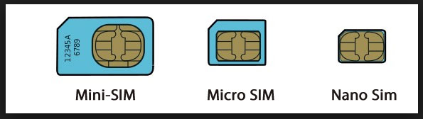 how to cut sim card to fit s7